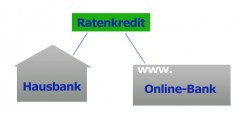 Ratenkredit - Hausbank - Online-Bank